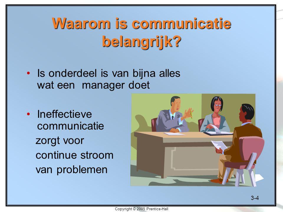 Waarom is communicatie belangrijk
