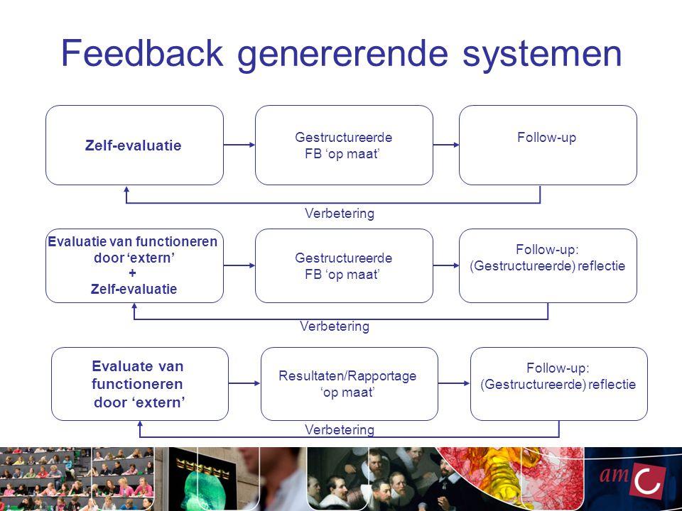 Feedback genererende systemen