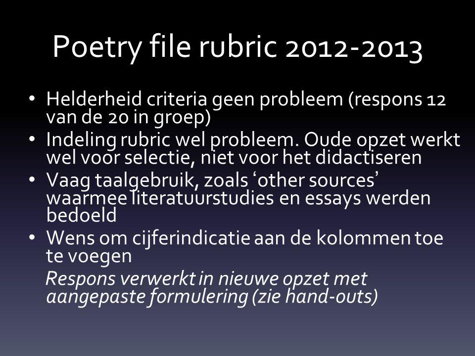 Poetry file rubric 2012-2013 Helderheid criteria geen probleem (respons 12 van de 20 in groep)
