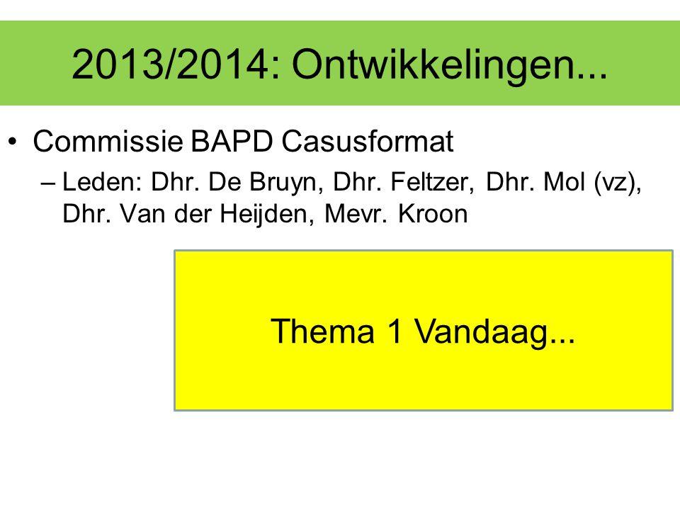 2013/2014: Ontwikkelingen... Thema 1 Vandaag...