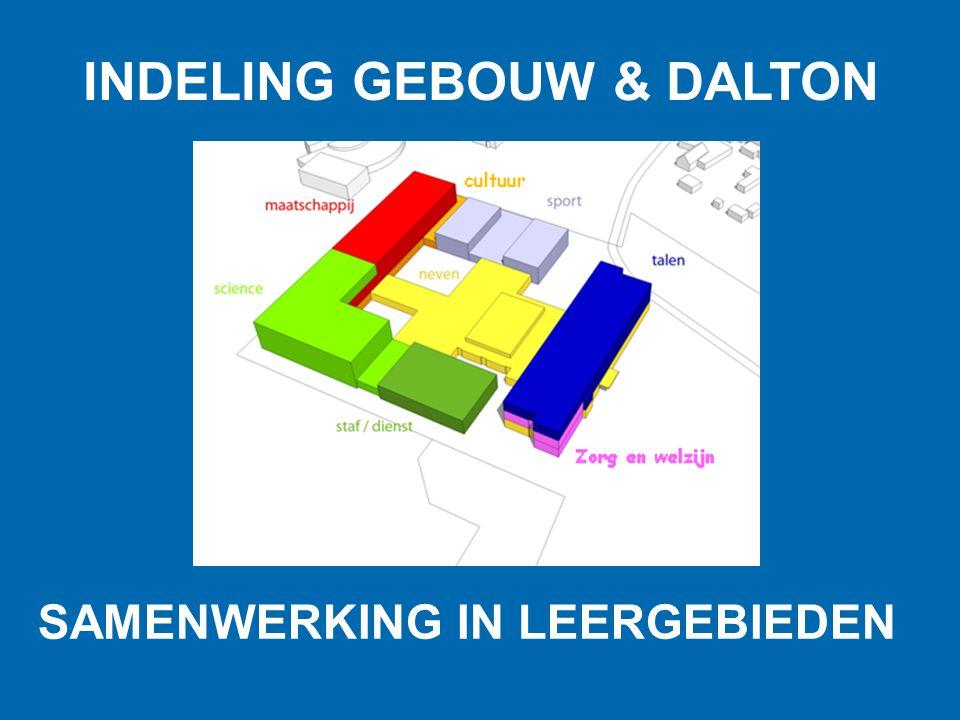 INDELING GEBOUW & DALTON SAMENWERKING IN LEERGEBIEDEN