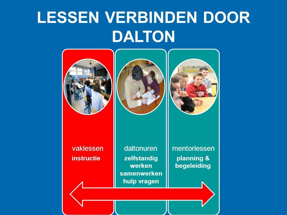LESSEN VERBINDEN DOOR DALTON