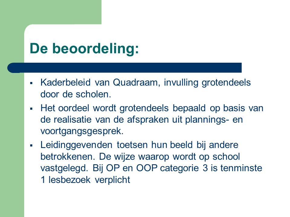 De beoordeling: Kaderbeleid van Quadraam, invulling grotendeels door de scholen.