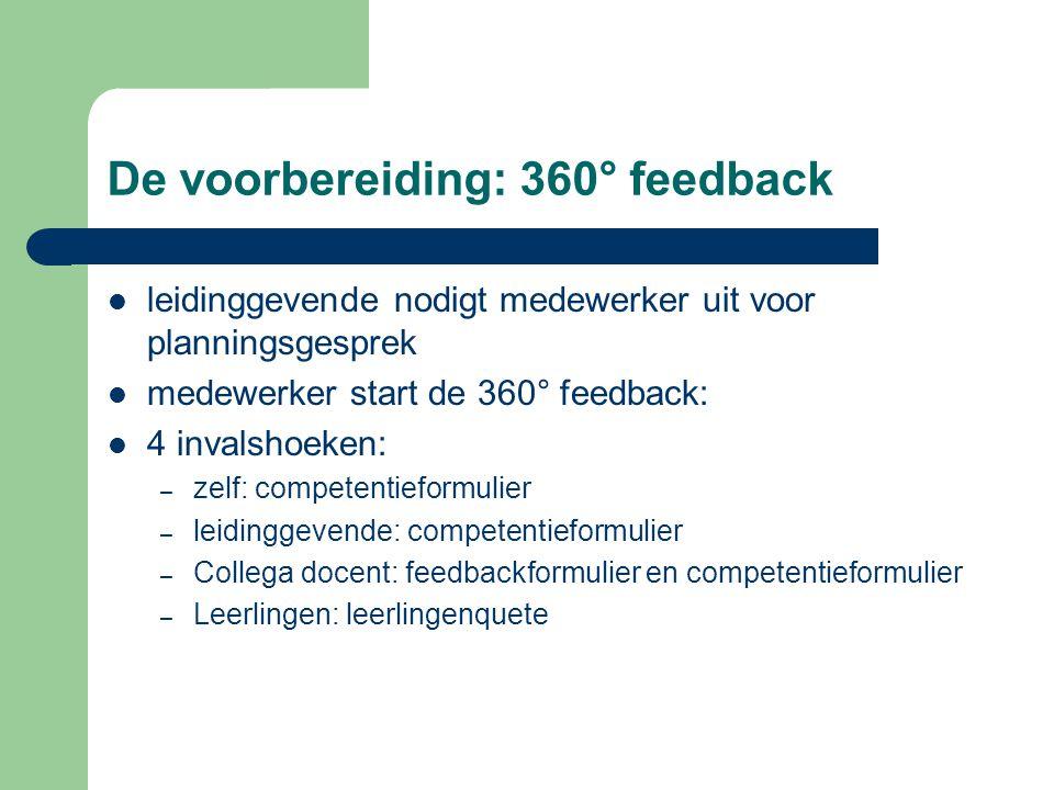 De voorbereiding: 360° feedback