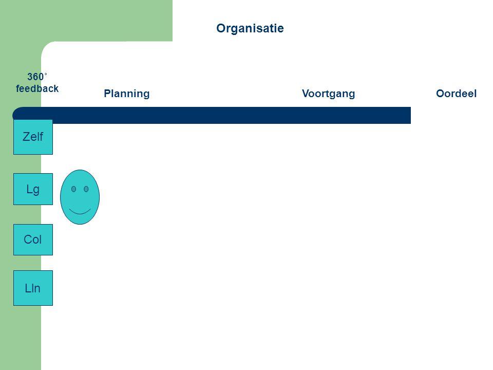Organisatie 360˚ feedback Planning Voortgang Oordeel Zelf Lg Col Lln