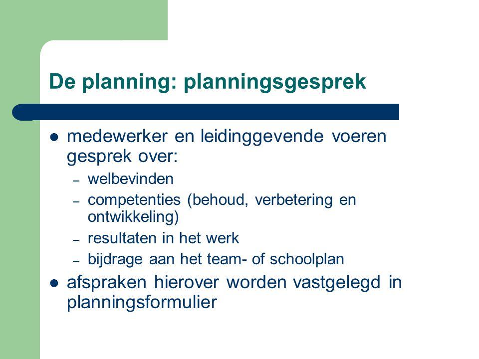 De planning: planningsgesprek