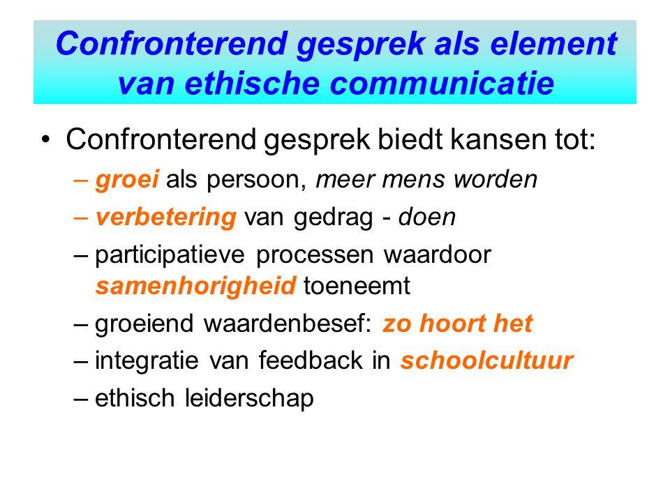 Confronterend gesprek als element van ethische communicatie