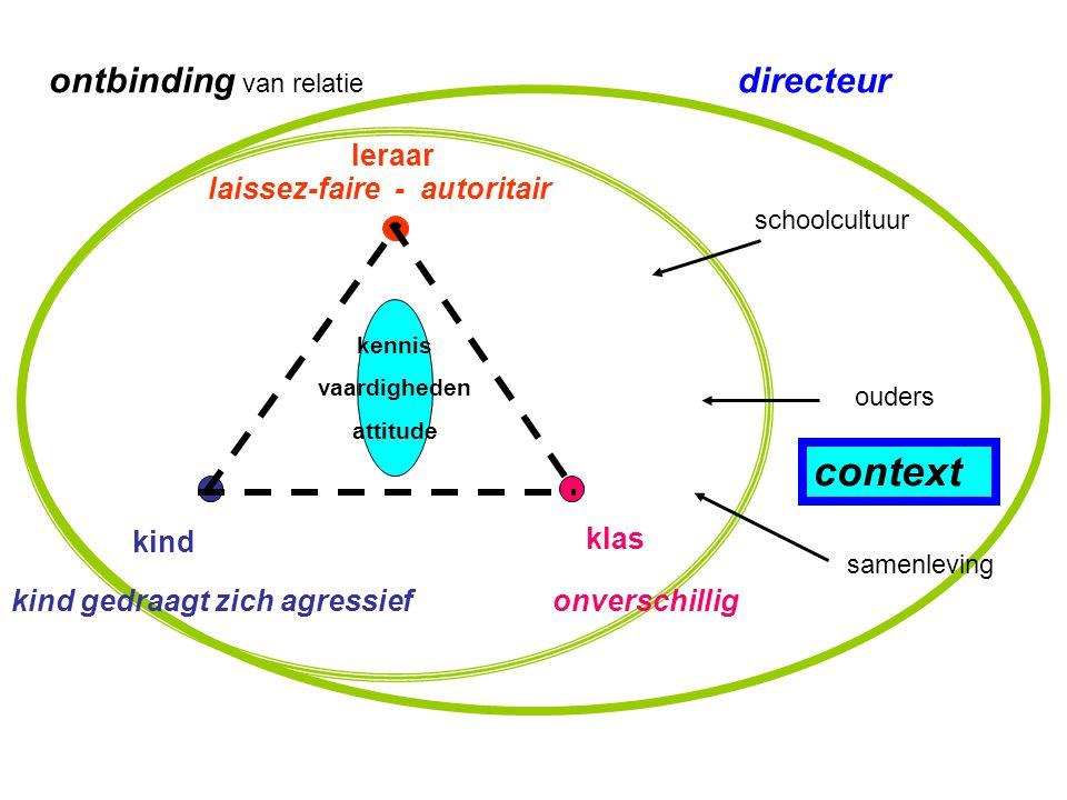 context ontbinding van relatie directeur leraar