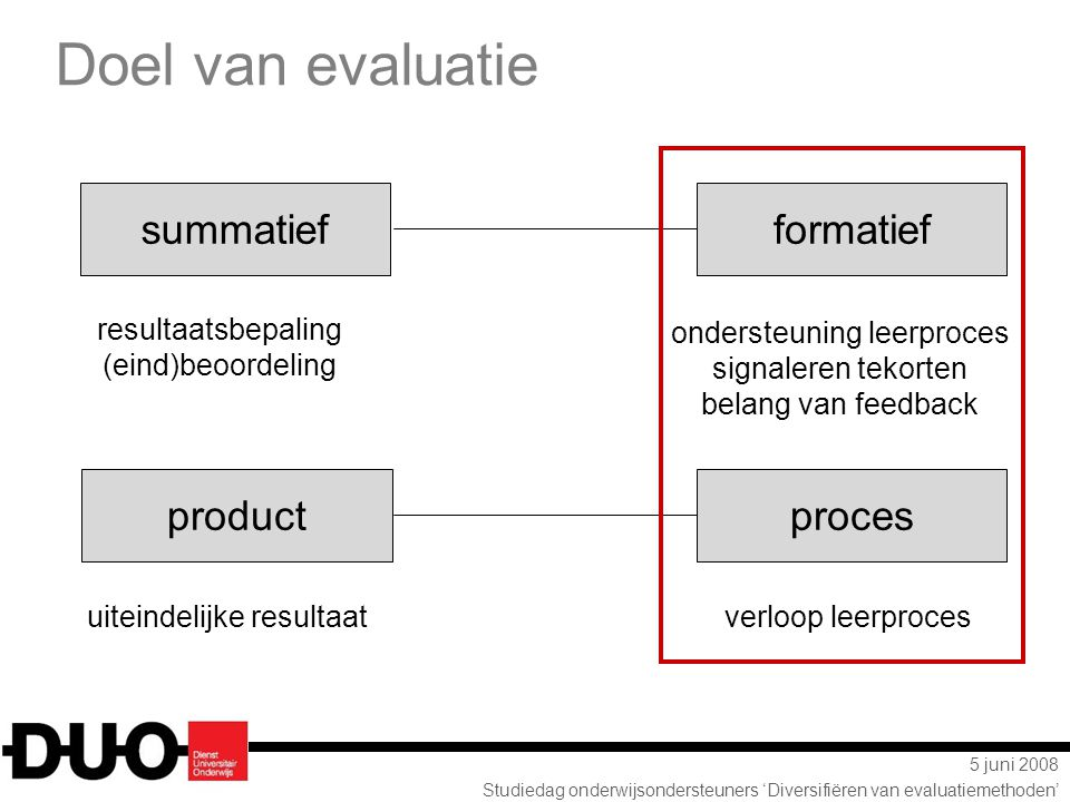 Doel van evaluatie summatief formatief product proces