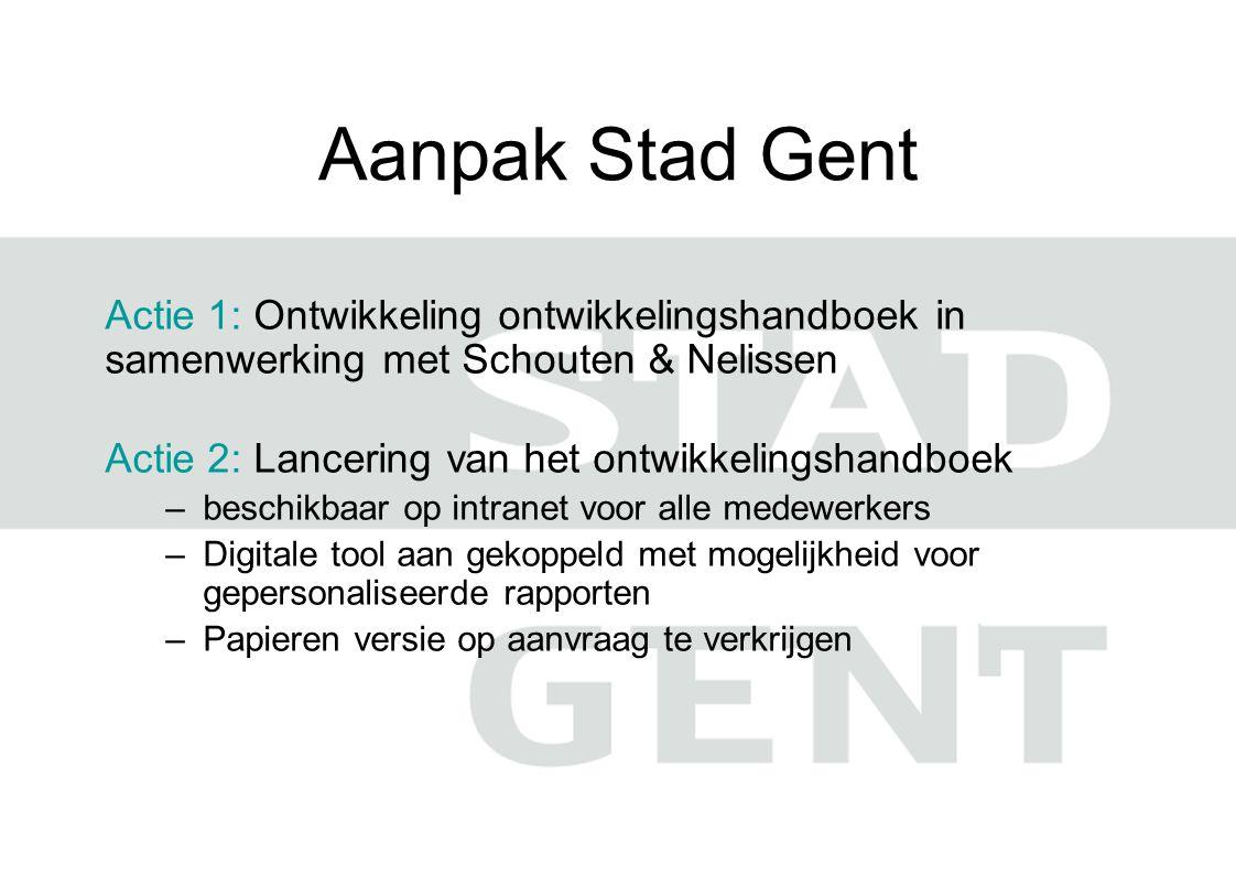 Aanpak Stad Gent Actie 1: Ontwikkeling ontwikkelingshandboek in samenwerking met Schouten & Nelissen.