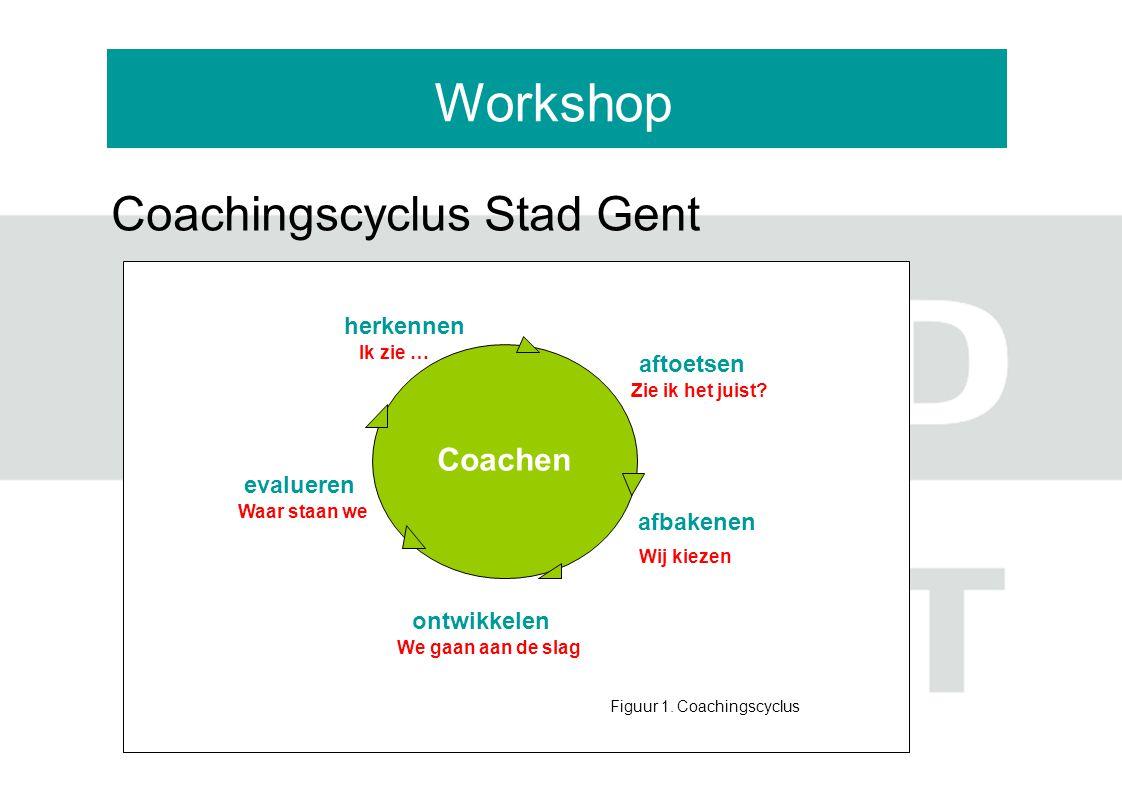 Workshop Coachingscyclus Stad Gent Coachen Coachen herkennen herkennen