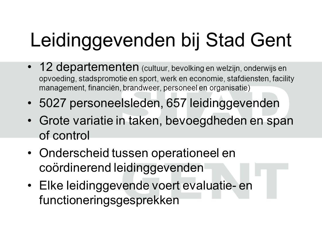 Leidinggevenden bij Stad Gent