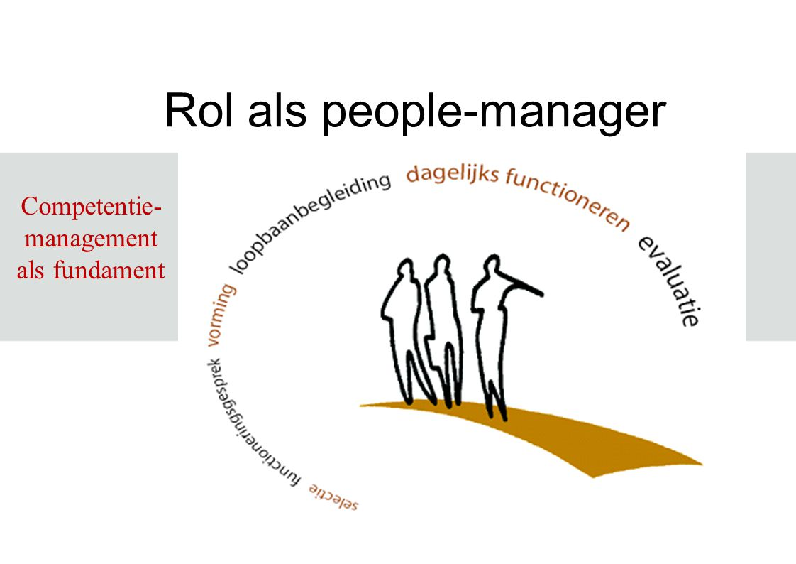Rol als people-manager