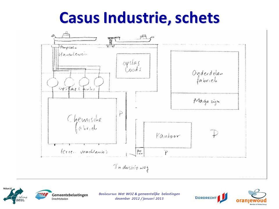 Casus Industrie, schets
