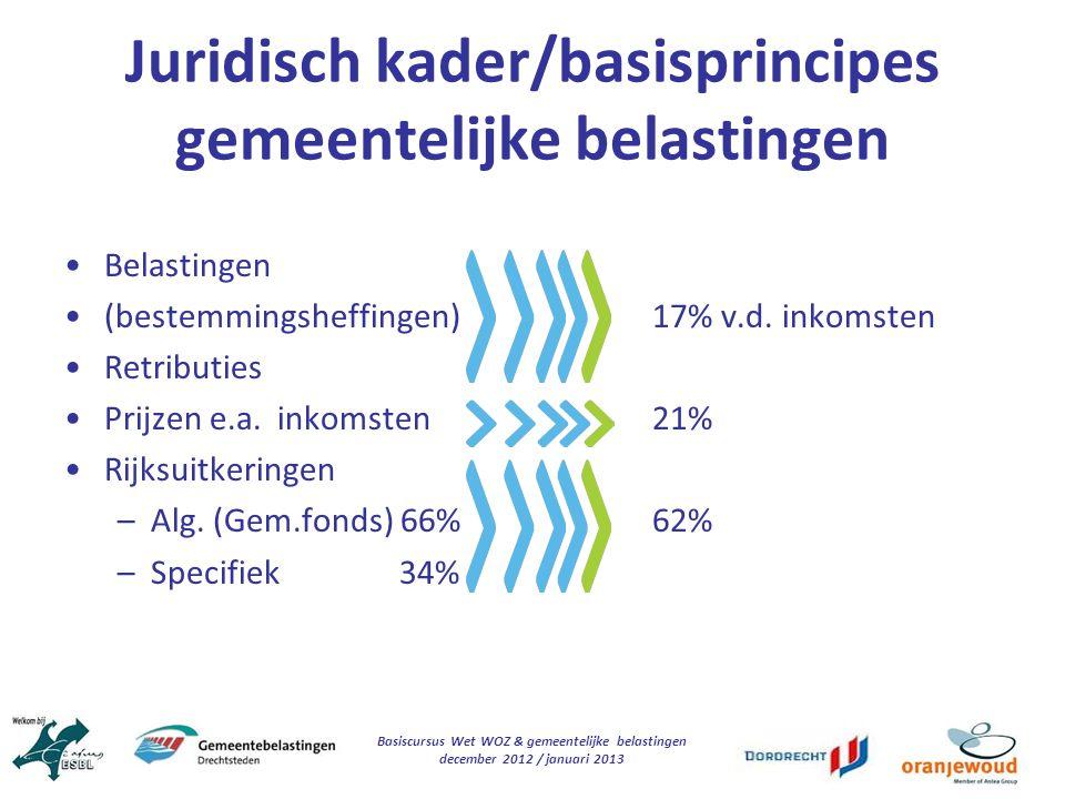 Juridisch kader/basisprincipes gemeentelijke belastingen