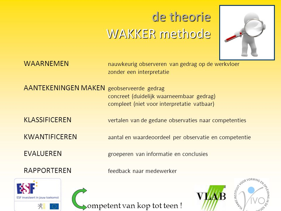 de theorie WAKKER methode