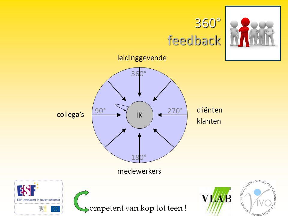 360° feedback leidinggevende 360° IK 90° 270° cliënten collega's