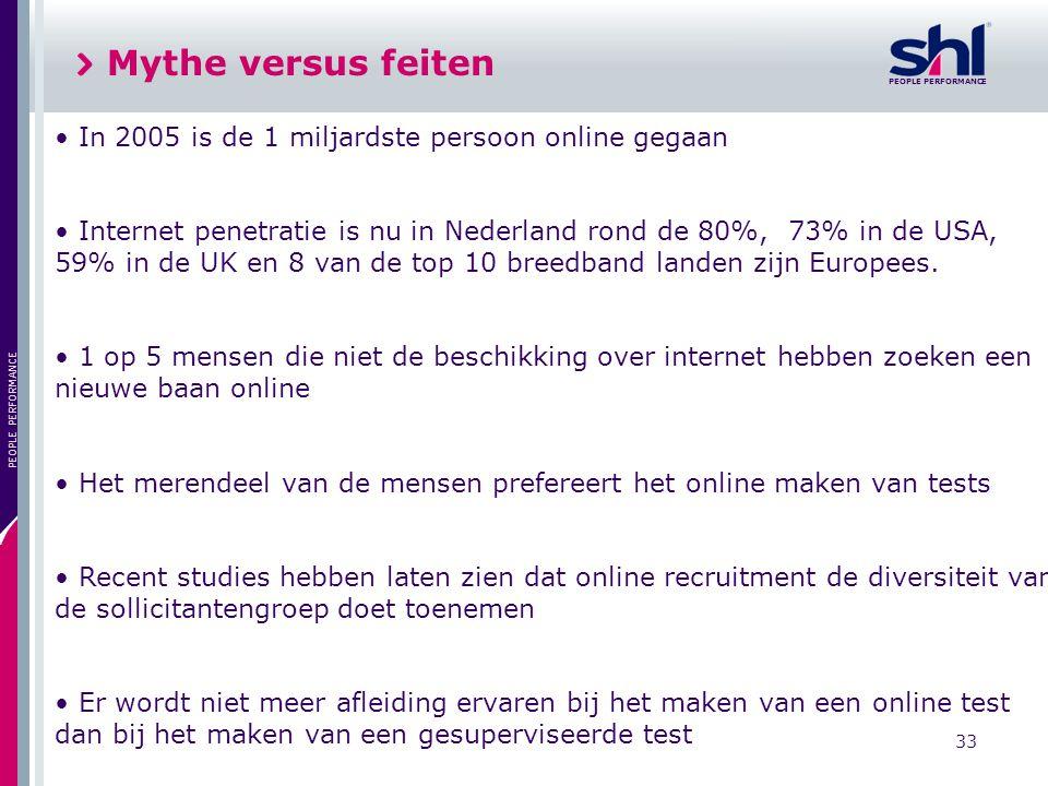Mythe versus feiten • In 2005 is de 1 miljardste persoon online gegaan
