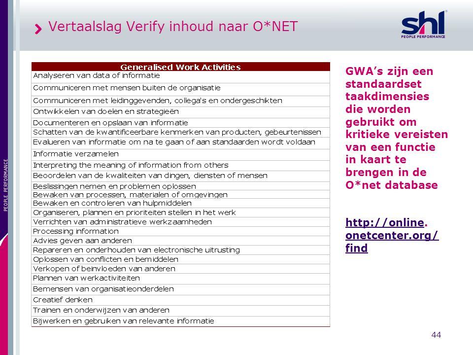 Vertaalslag Verify inhoud naar O*NET