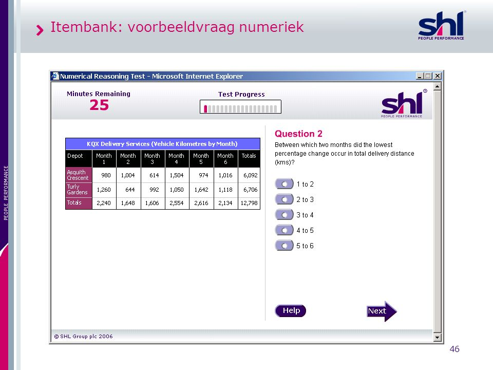 Itembank: voorbeeldvraag numeriek