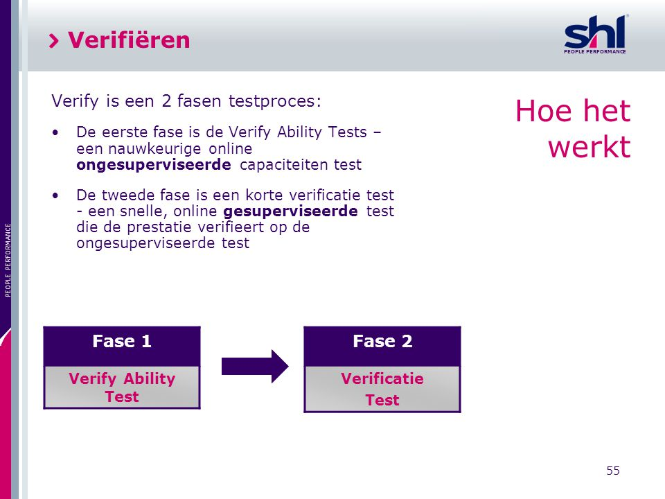 Hoe het werkt Verifiëren Verify is een 2 fasen testproces: Fase 1