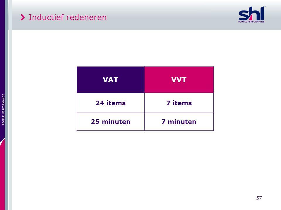 Inductief redeneren VAT VVT 24 items 7 items 25 minuten 7 minuten