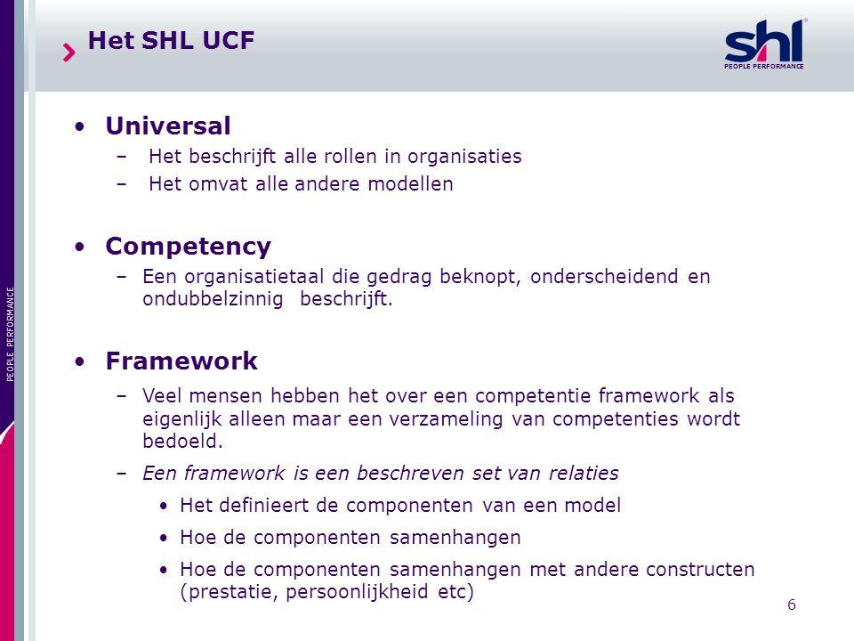 Het SHL UCF Universal Competency Framework