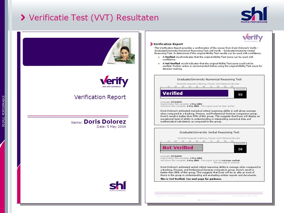 Verificatie Test (VVT) Resultaten