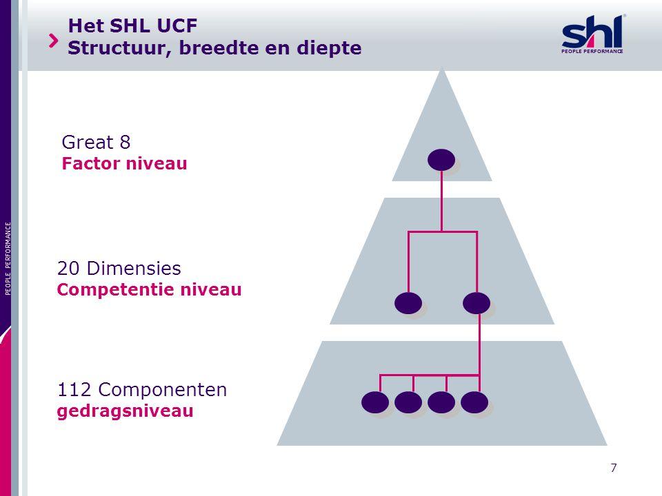 Het SHL UCF Structuur, breedte en diepte