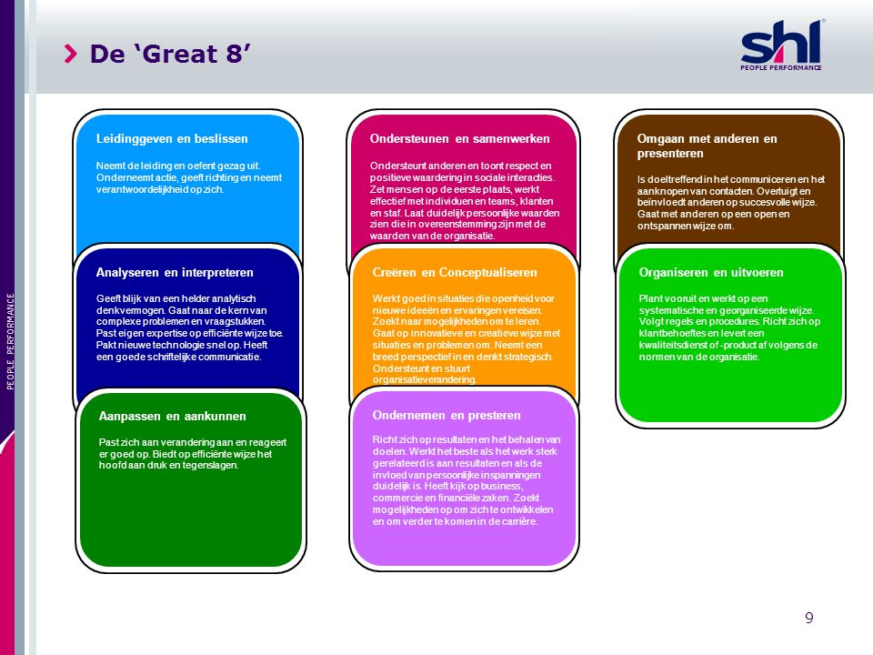 De 'Great 8' The 8 factors can be identified as: