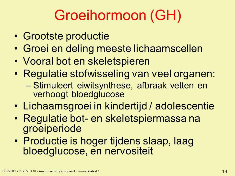 Groeihormoon (GH) Grootste productie
