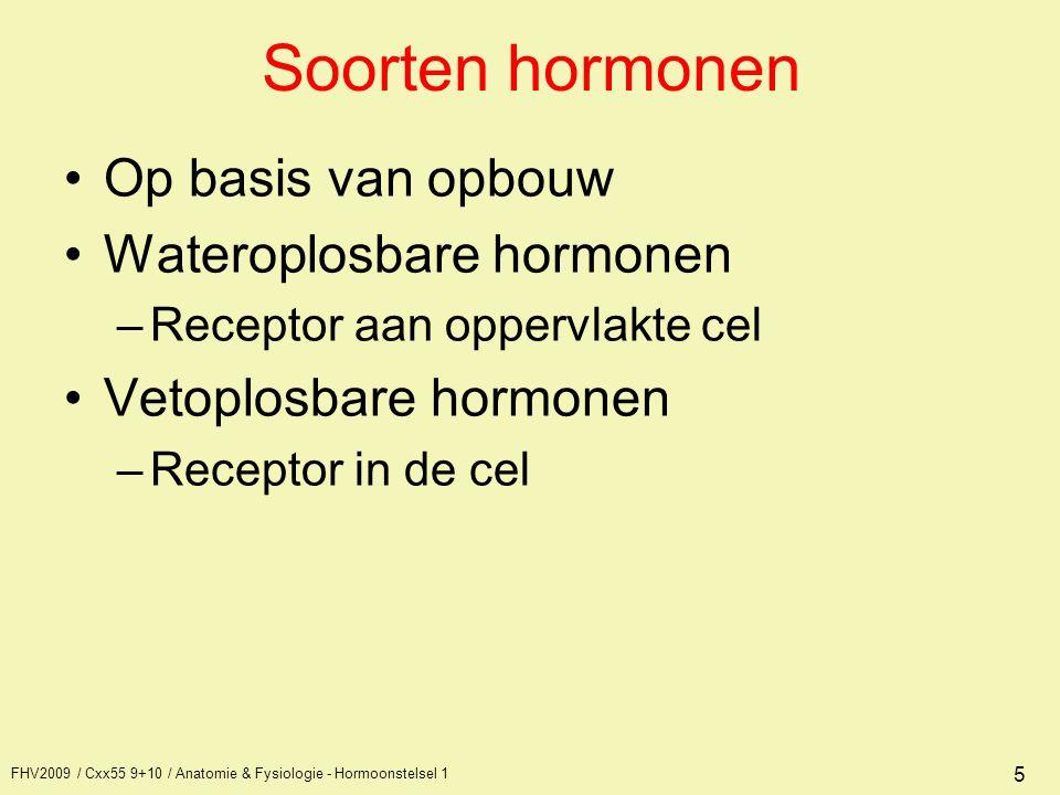 Soorten hormonen Op basis van opbouw Wateroplosbare hormonen