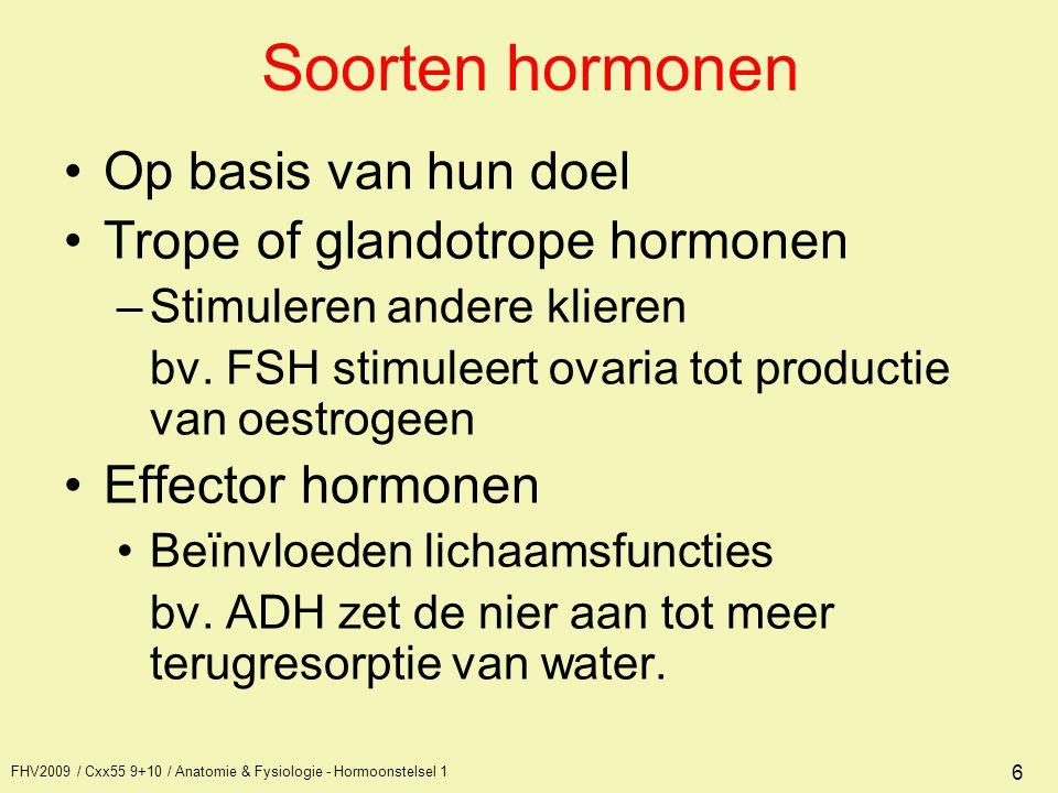 Soorten hormonen Op basis van hun doel Trope of glandotrope hormonen