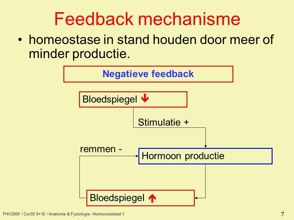Feedback mechanisme homeostase in stand houden door meer of minder productie. Negatieve feedback. Bloedspiegel 