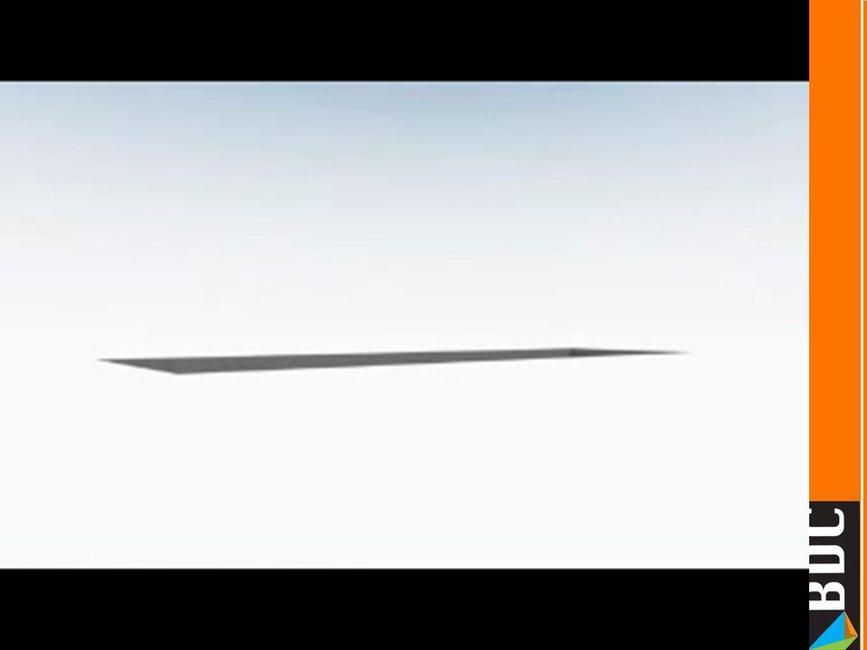Hier worden resultaten getoond vanuit PCS hoe objecten in model zitten