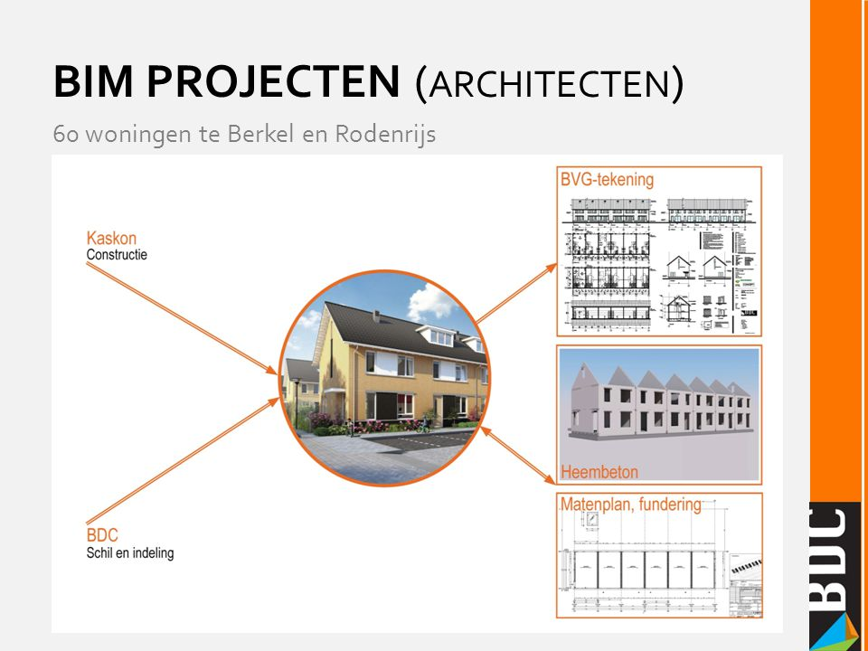 BIM projecten (architecten)