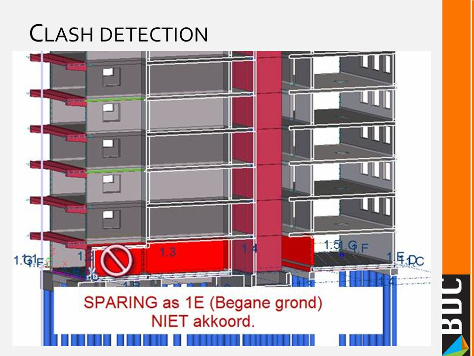 Clash detection Werksessies