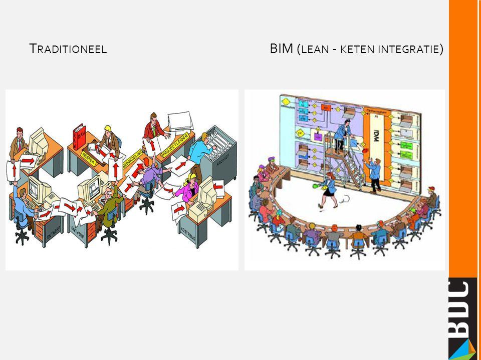 Traditioneel BIM (lean - keten integratie)