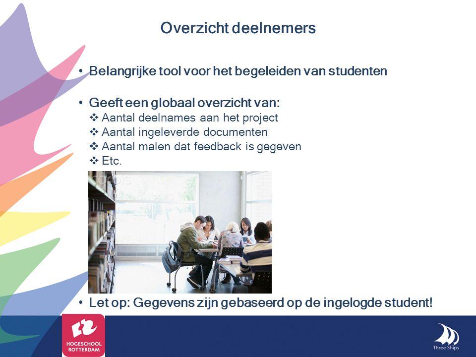 Overzicht deelnemers Belangrijke tool voor het begeleiden van studenten. Geeft een globaal overzicht van: