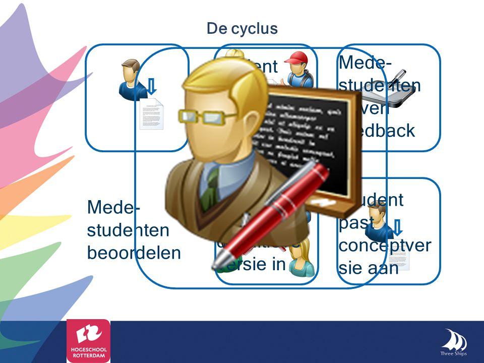 Mede-studenten geven feedback Student levert conceptversie in