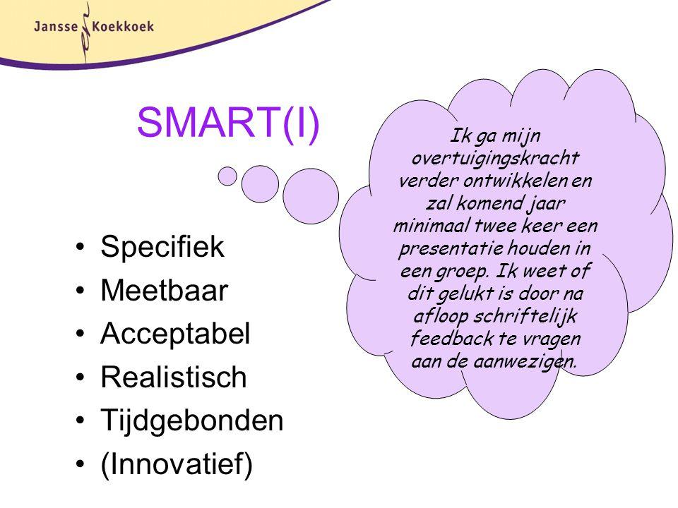 SMART(I) Specifiek Meetbaar Acceptabel Realistisch Tijdgebonden