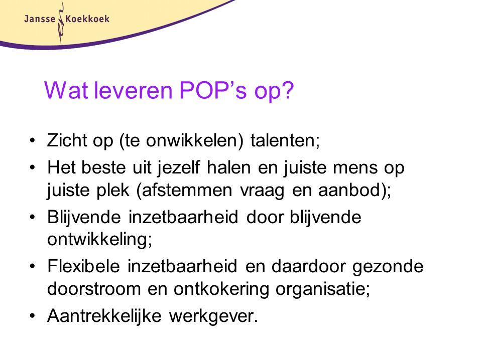 Wat leveren POP's op Zicht op (te onwikkelen) talenten;