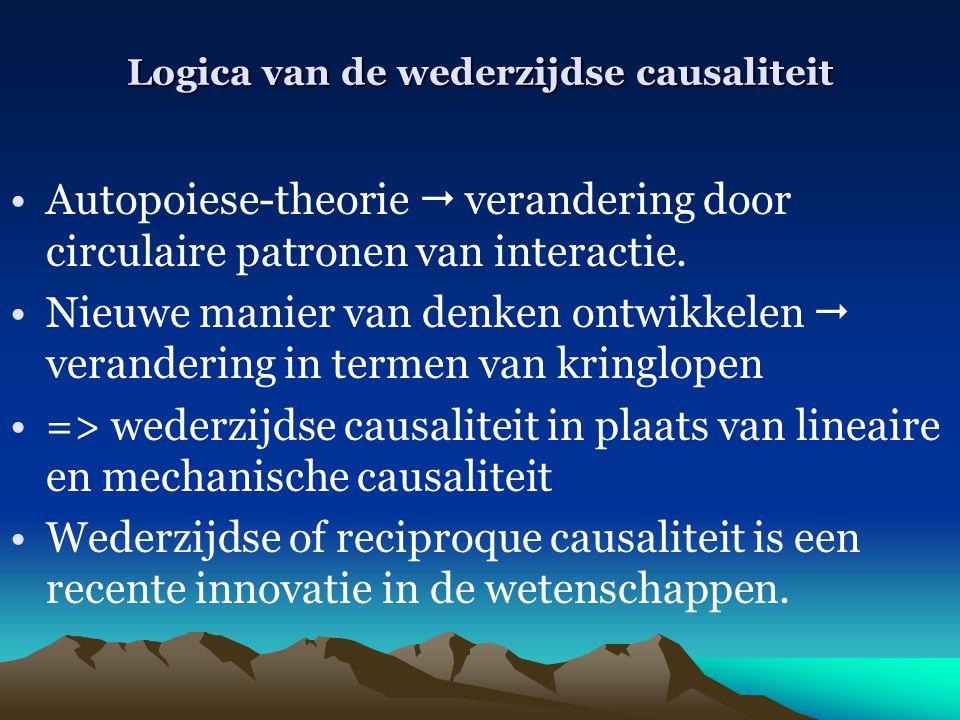 Logica van de wederzijdse causaliteit