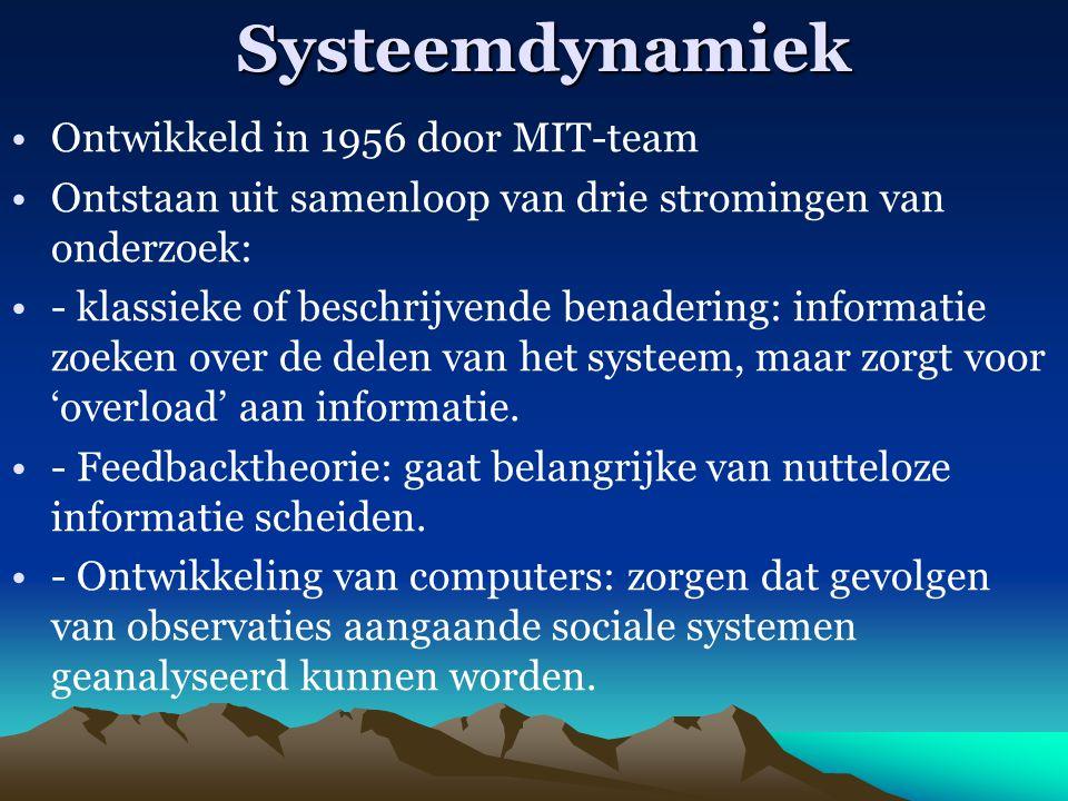 Systeemdynamiek Ontwikkeld in 1956 door MIT-team