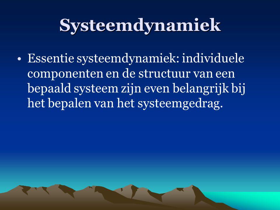 Systeemdynamiek