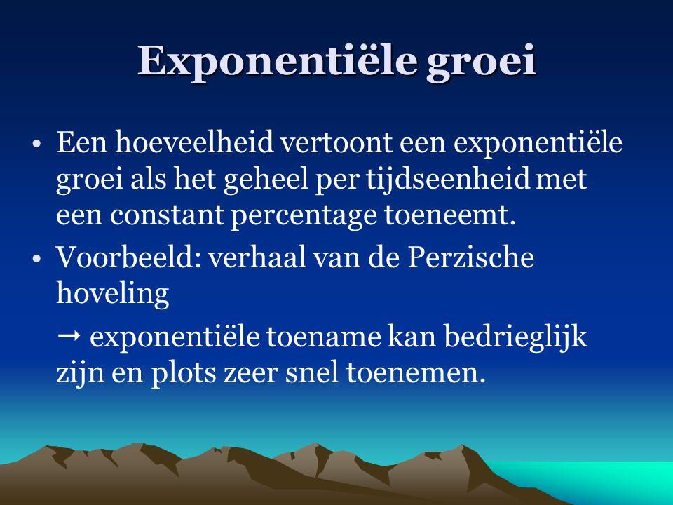 Exponentiële groei Een hoeveelheid vertoont een exponentiële groei als het geheel per tijdseenheid met een constant percentage toeneemt.
