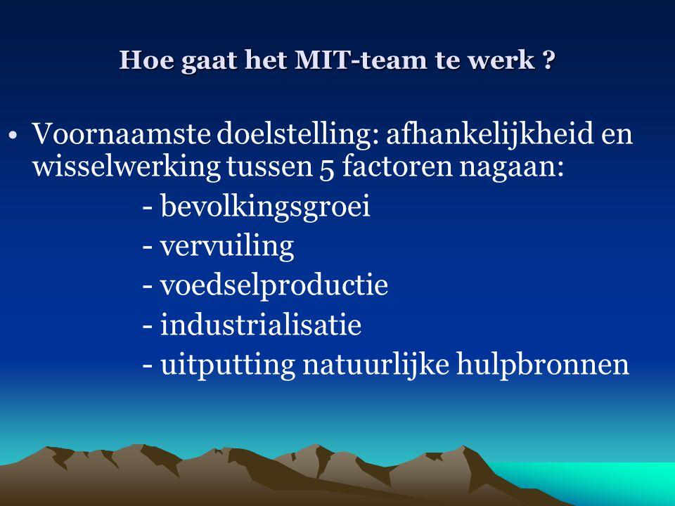 Hoe gaat het MIT-team te werk