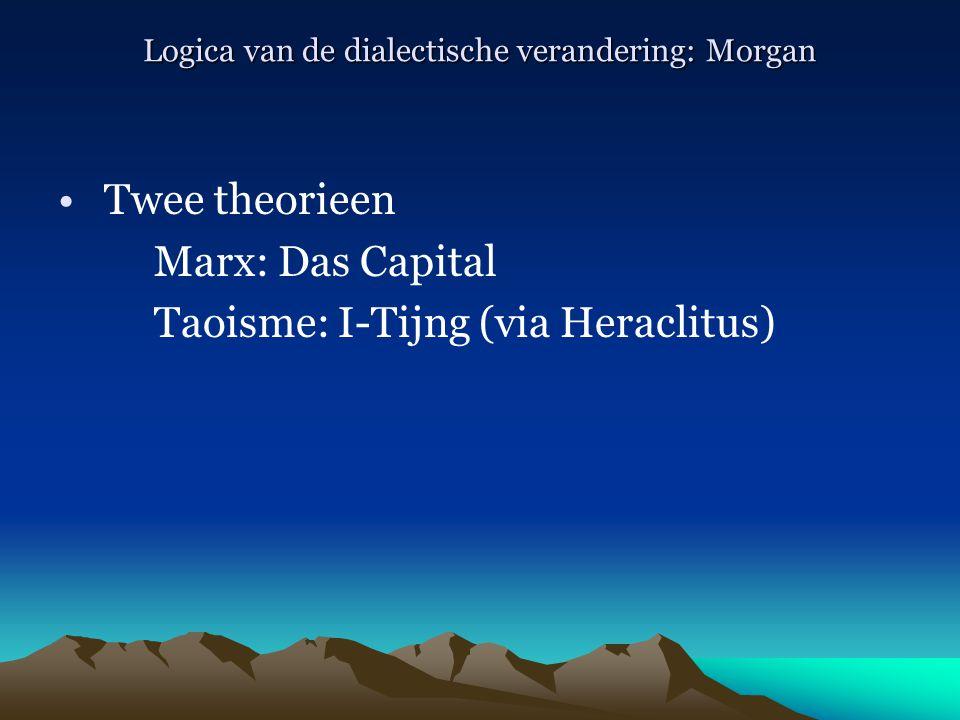 Logica van de dialectische verandering: Morgan