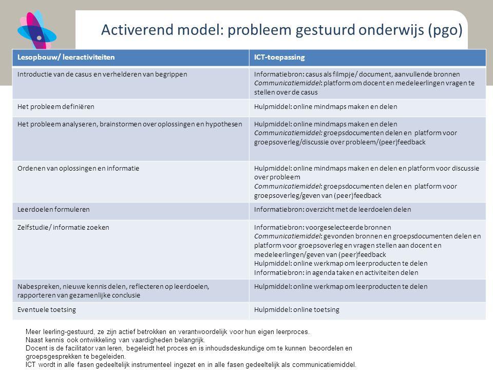 Activerend model: probleem gestuurd onderwijs (pgo)