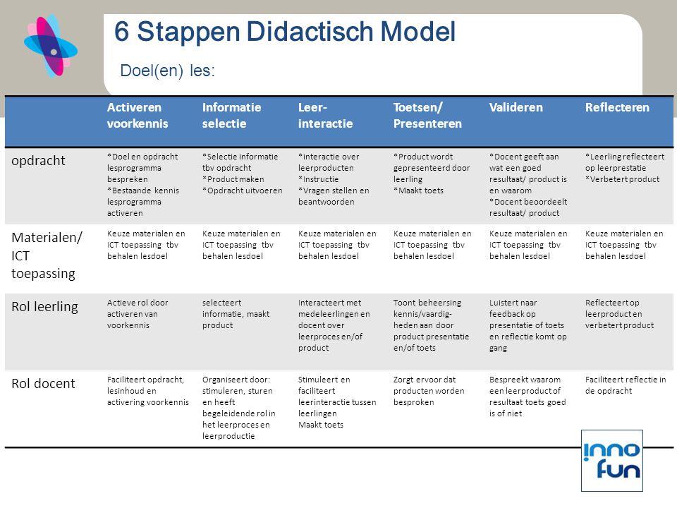 6 Stappen Didactisch Model